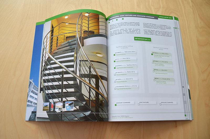ZIPP Annual Report 2003